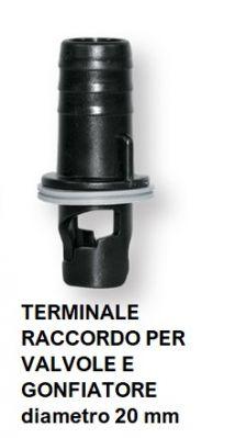 Sevylor RB2500G Gonfiatore Manuale